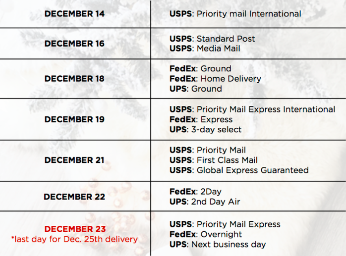holiday shipping dates